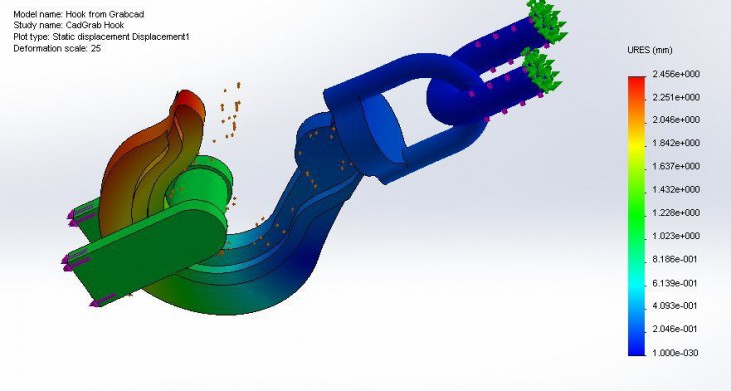 In House Stress analysis (FEA) | DDC Precision | Design ...
